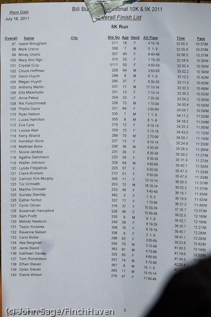 6175 Bill Burby 5-10K race 2011