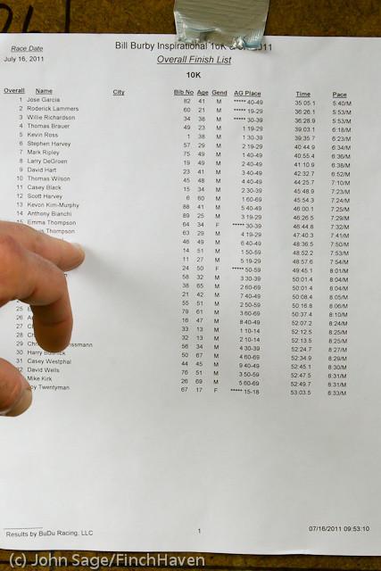 6177 Bill Burby 5-10K race 2011